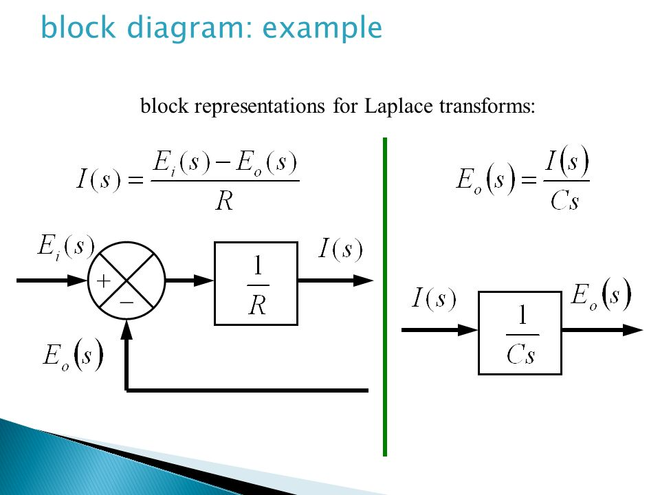block representations for Laplace transforms: