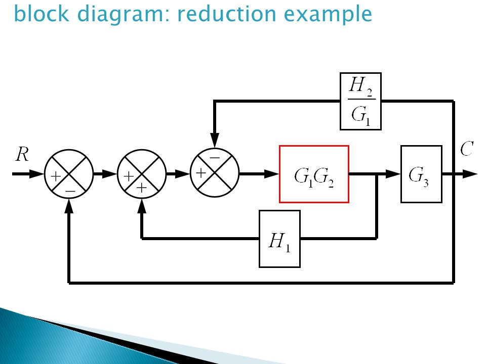 block diagram: reduction example  22 block