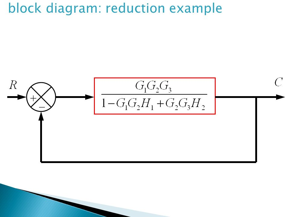 Modern Transfer Function Block Diagram Rules Illustration ...
