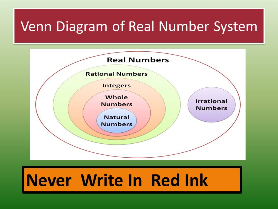 The Real Number System Ppt Video Online Download