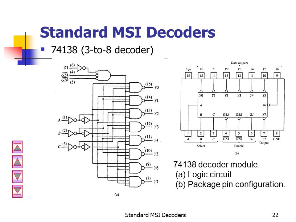 ic 74ls138 logic diagram combinational circuits: msi components - ppt video online ... logic diagram of ic 7483