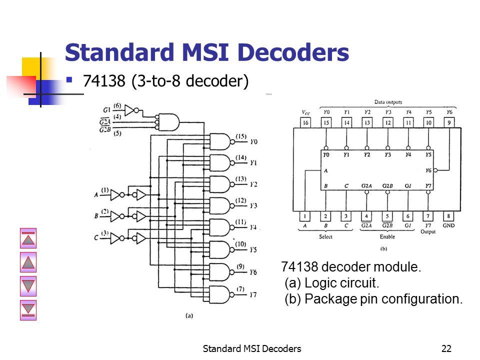 ic 74ls138 logic diagram auto electrical wiring diagram u2022 rh 6weeks co uk