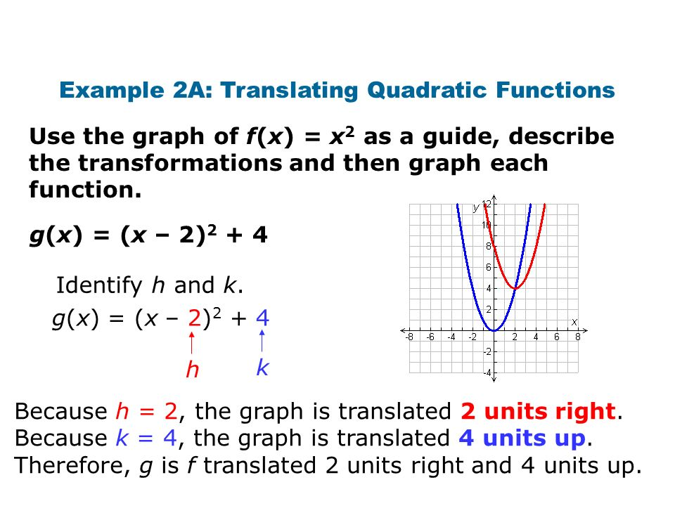 Review Lesson 6 1, 6 2 & 6 3: Understanding, Graphing