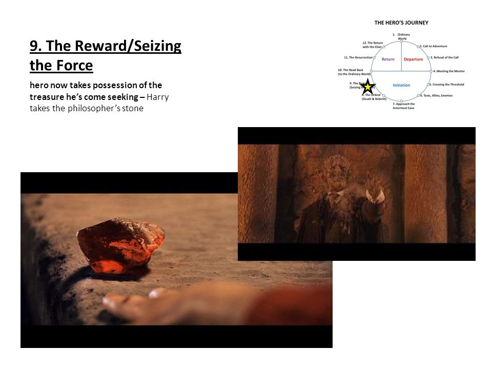 9. The Reward/Seizing the Force