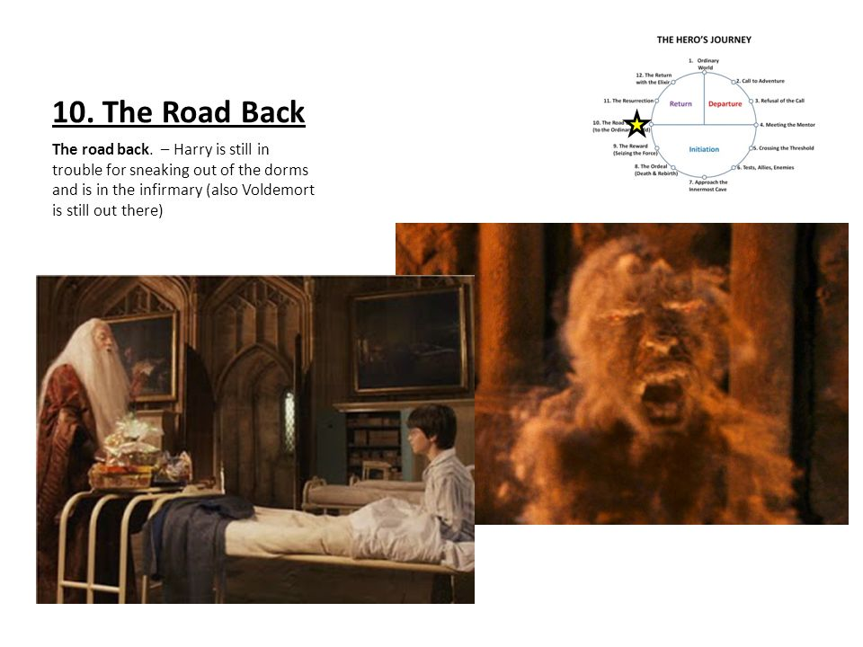 10. The Road Back
