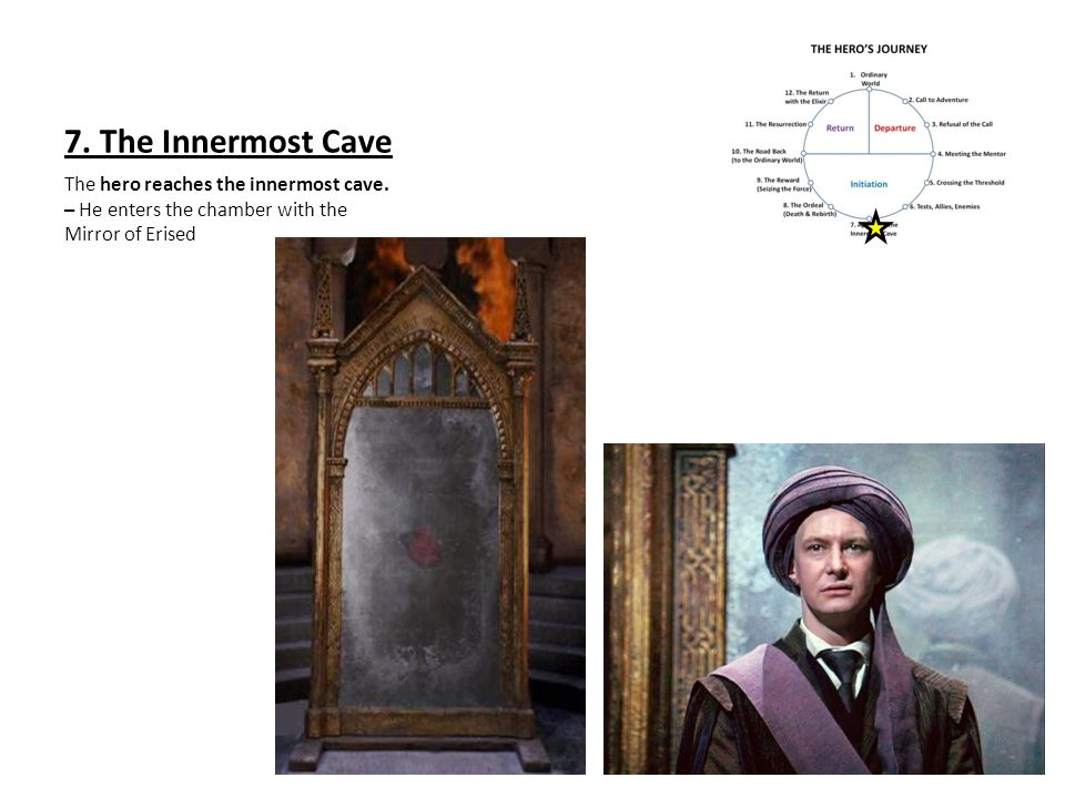 7. The Innermost Cave The hero reaches the innermost cave.