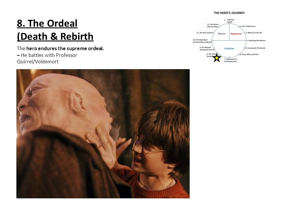 8. The Ordeal (Death & Rebirth