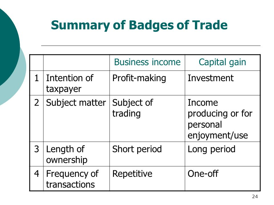badges of trade subject matter