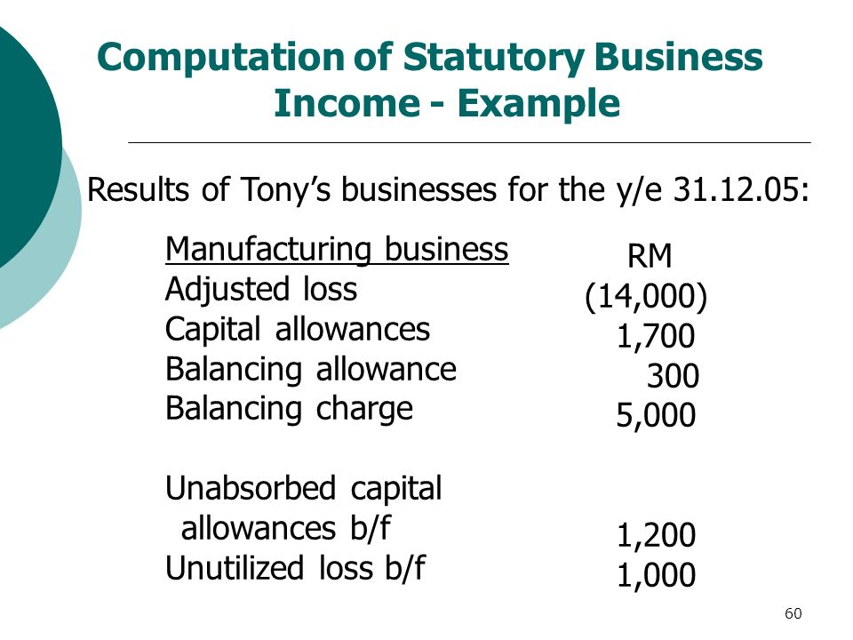 Business Income Ppt Video Online Download