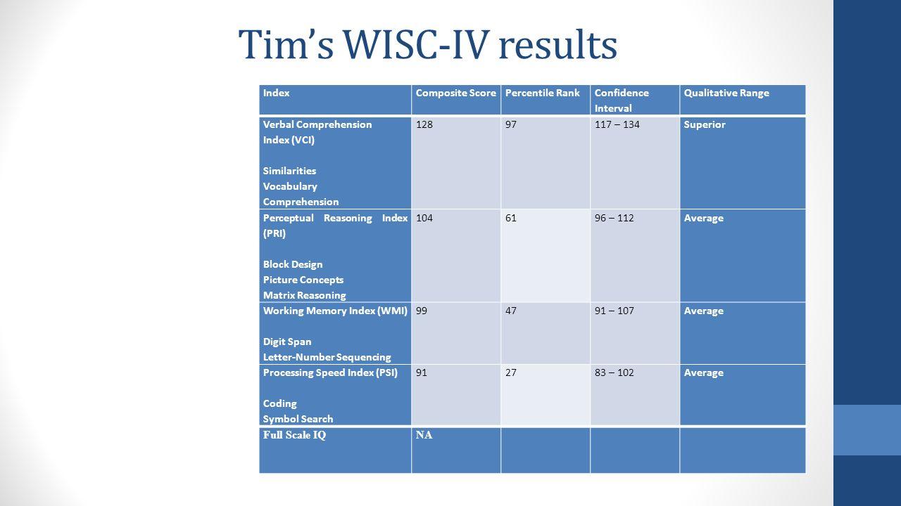 Wisc 4 score ranges