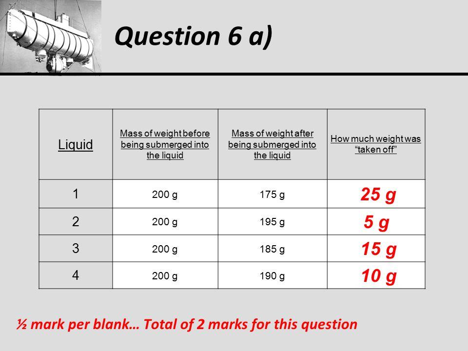 Reviewing The Density Vs Buoyancy Worksheet Ppt Download