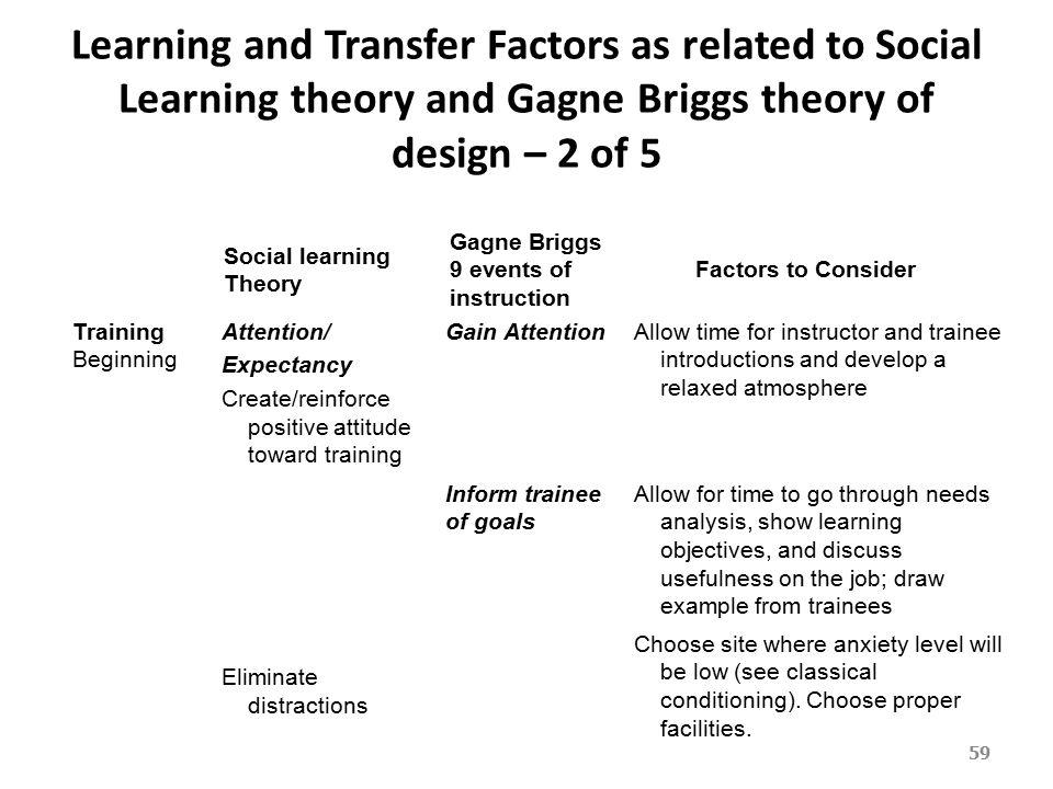 example of training design