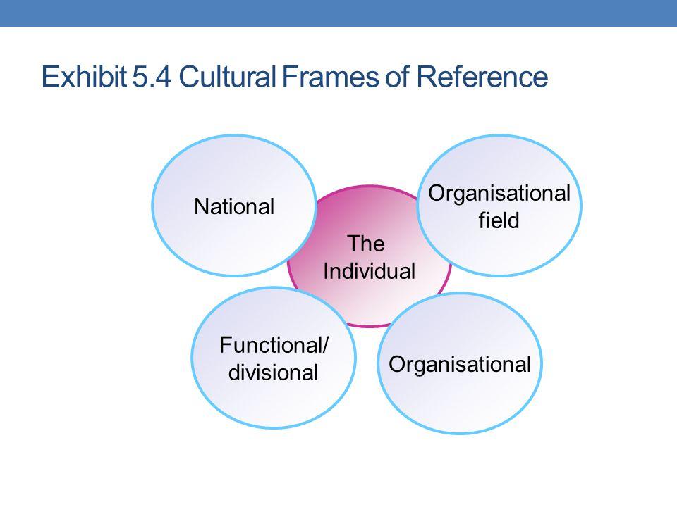 Cultural Frames Of Reference Definition | Frameswalls.org