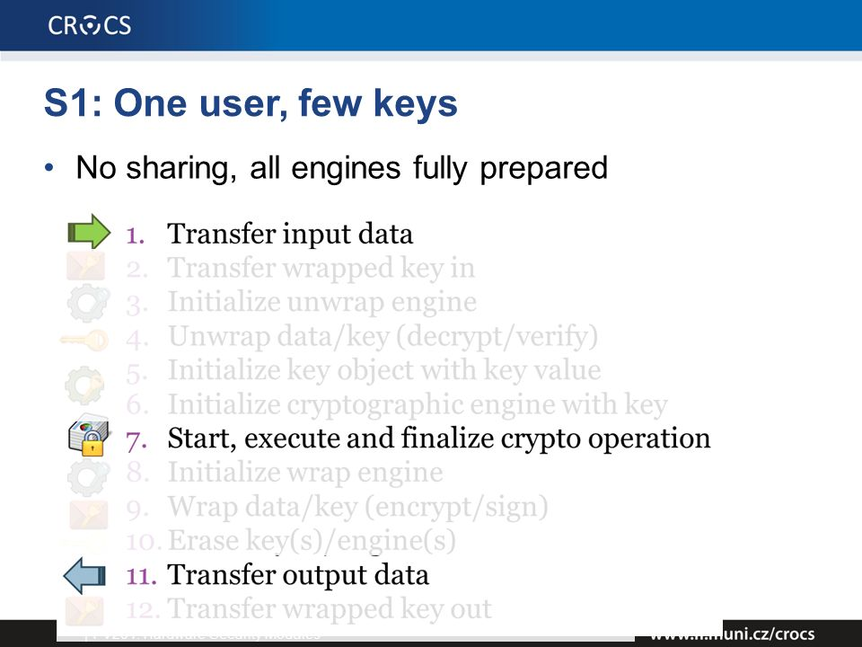 PV204 Security technologies - ppt download