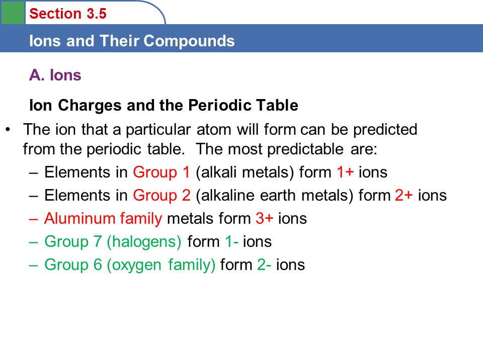 Objectives to describe the formation of ions from their parent atoms a ions ion charges and the periodic table urtaz Images