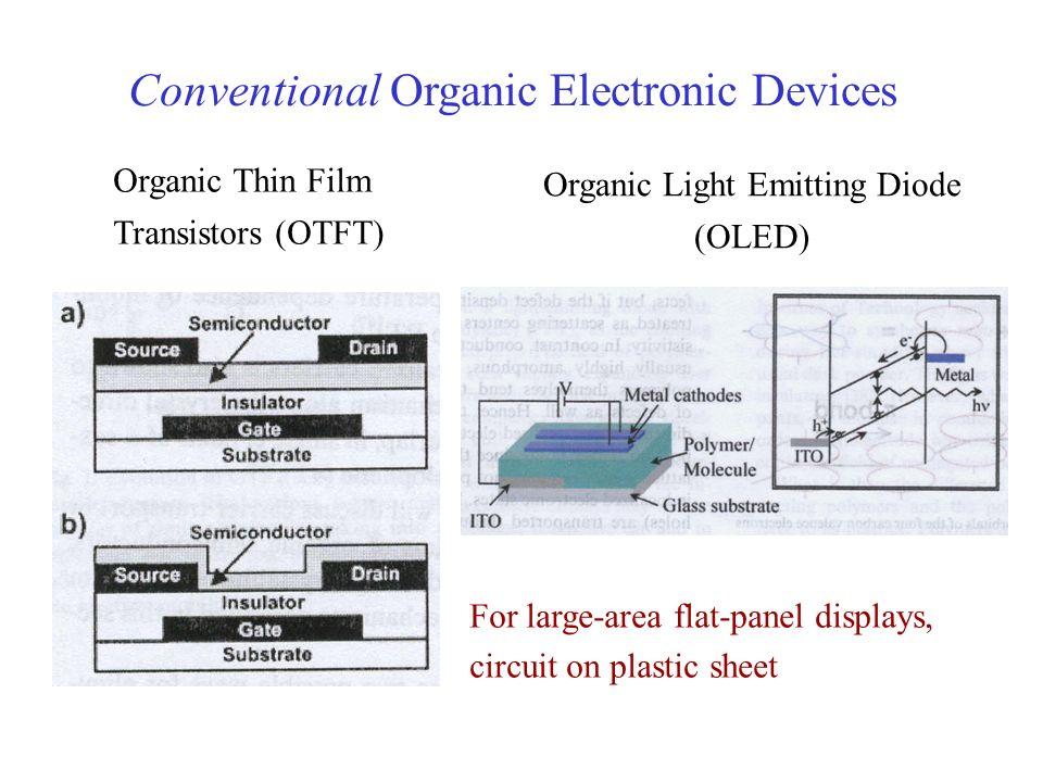 thin film perovskite lightemitting diode based on cspbbr3 - 960×720