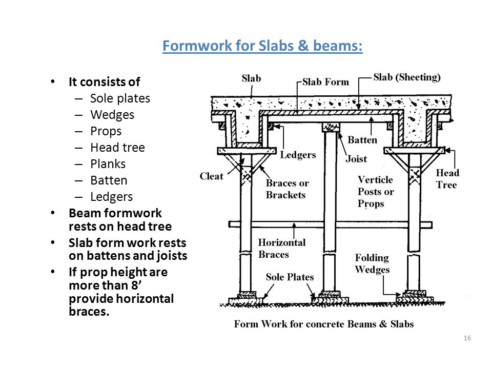FORMWORK BUILDING CONSTRUCTION PREPARE BY:- - ppt video