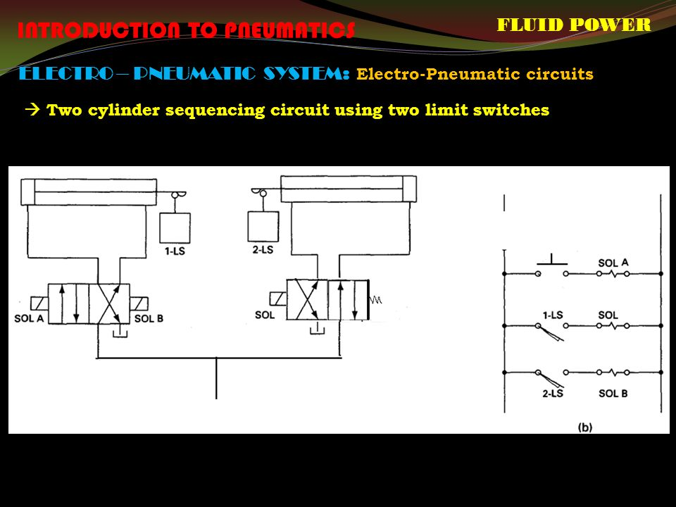 Fluid Power Control Ppt Download