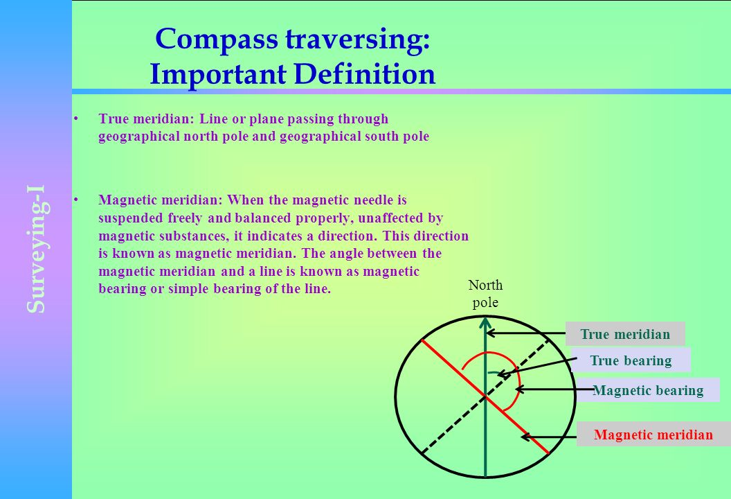 Compass Surveying  - ppt video online download