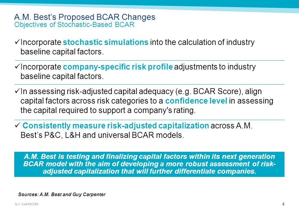 Discussion Topics Overview Of Rating Methodology Bcar Update Ppt