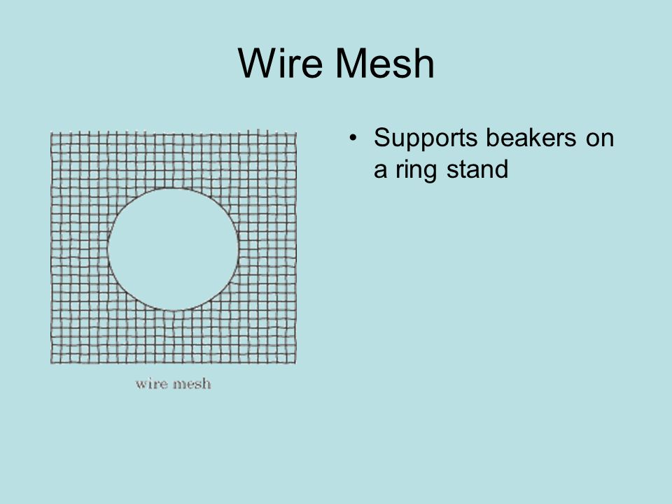Attractive Chemistry Wire Screen Component - Electrical and Wiring ...