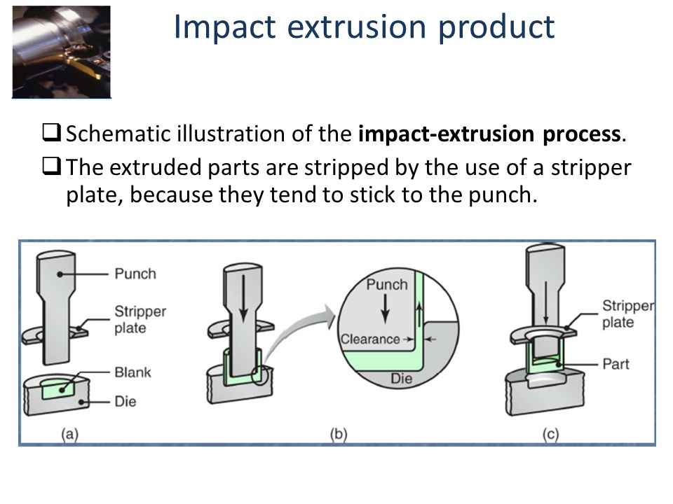 Chapter 6 - (Extrusion)  - ppt download