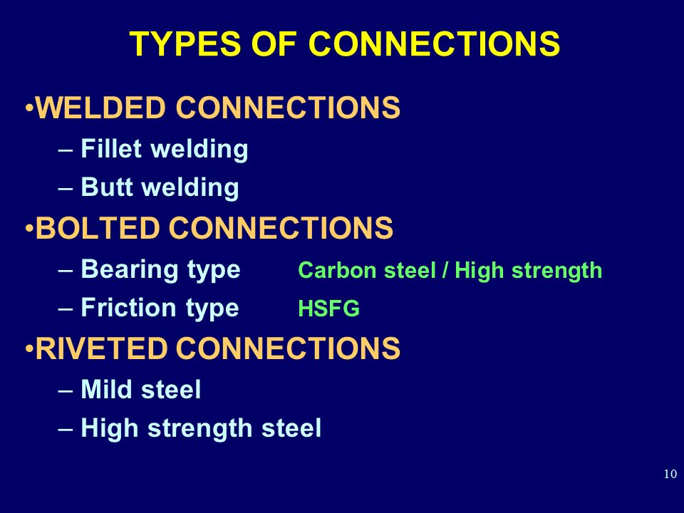 TYPES OF CONNECTIONS WELDED CONNECTIONS BOLTED CONNECTIONS