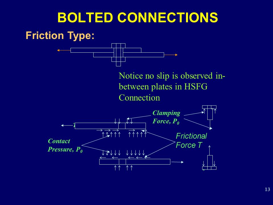 BOLTED CONNECTIONS Bearing Type: Friction Type: