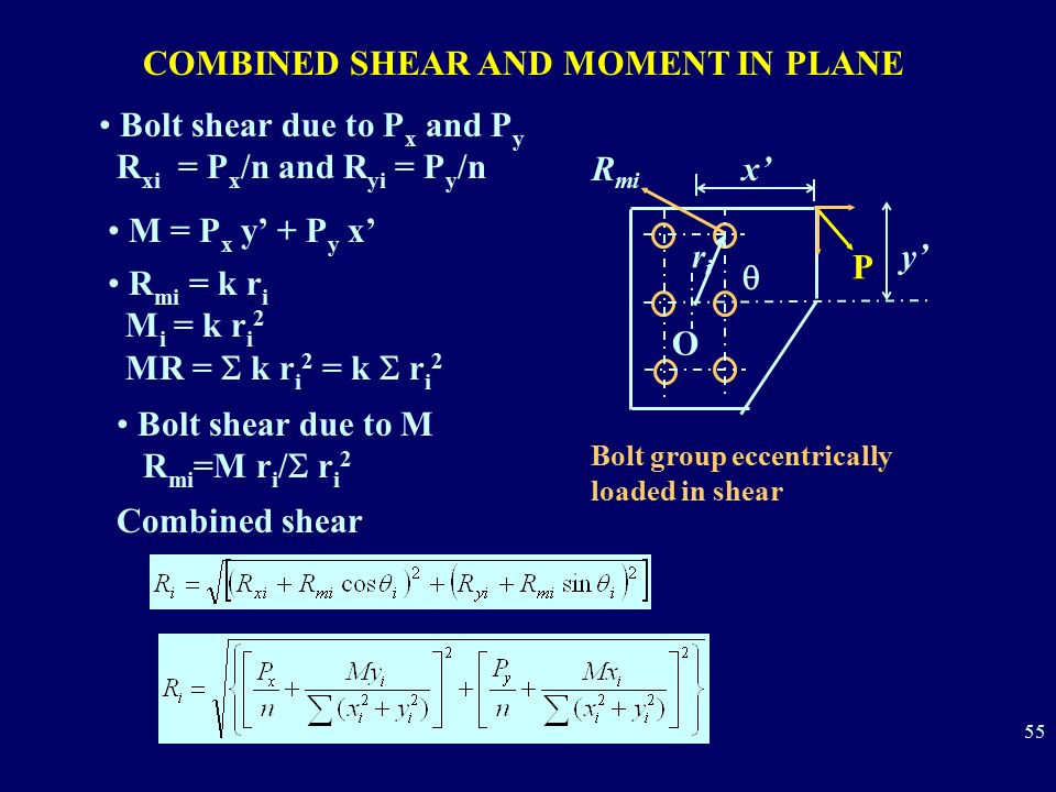 COMBINED SHEAR AND MOMENT IN PLANE