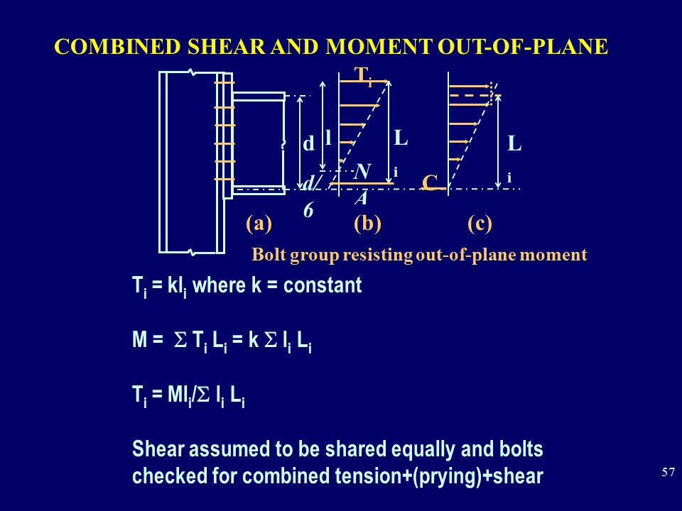 COMBINED SHEAR AND MOMENT OUT-OF-PLANE Ti