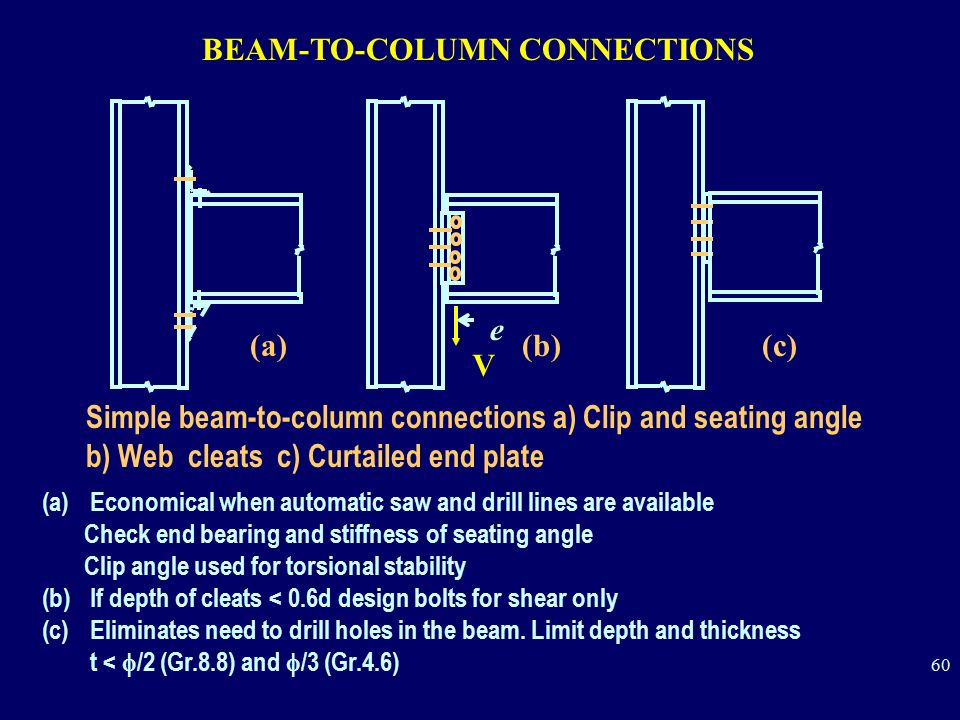 BEAM-TO-COLUMN CONNECTIONS