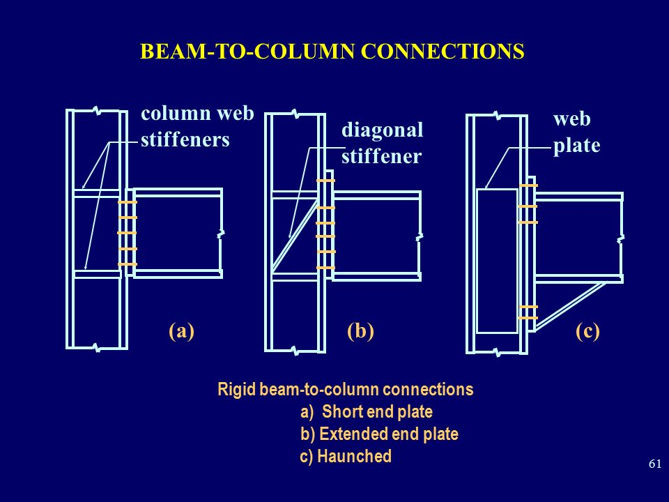 Rigid beam-to-column connections