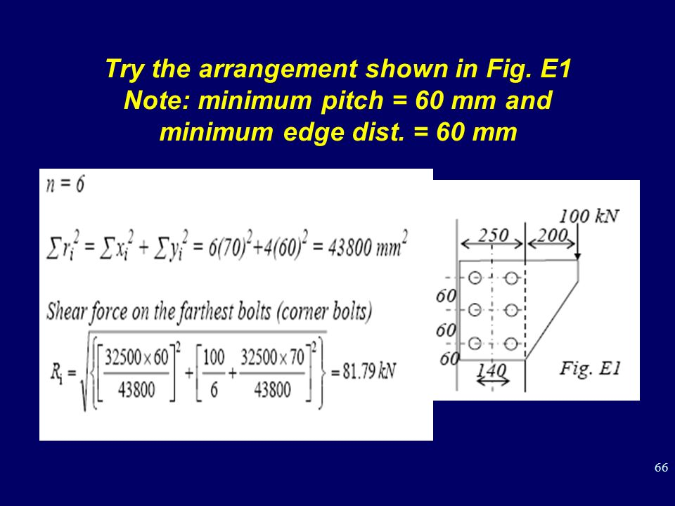 Try the arrangement shown in Fig