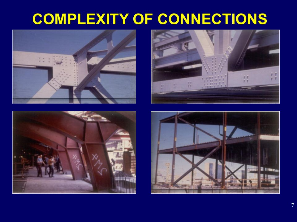 COMPLEXITY OF CONNECTIONS
