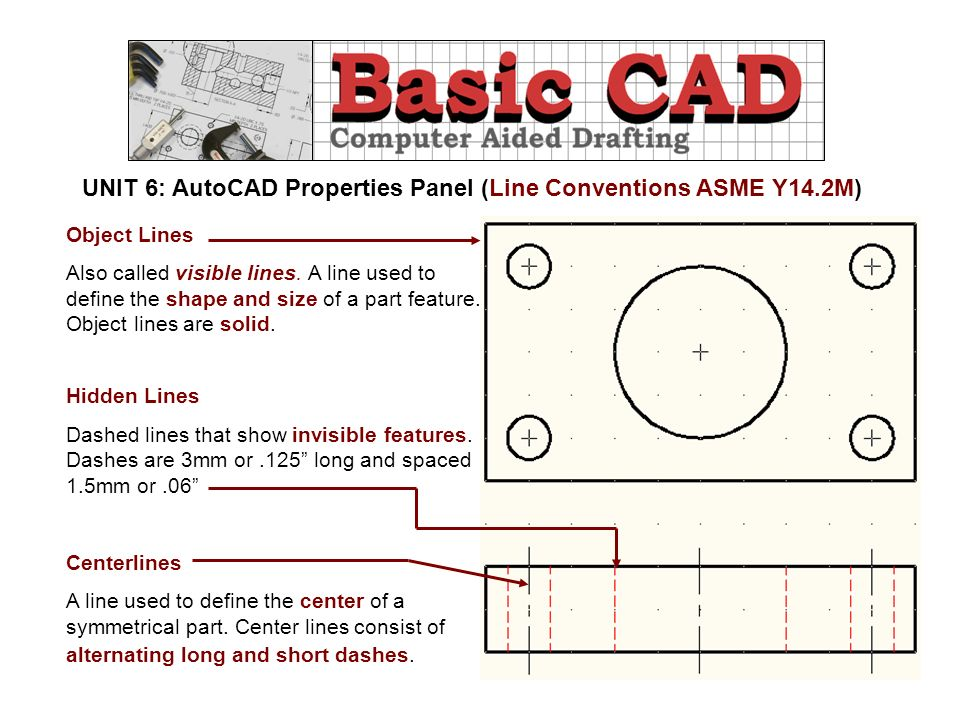 UNIT 6: AutoCAD Properties Panel (Line weight and Line types