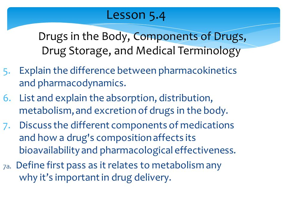 Dosage Forms, Abbreviations, Routes of Administration, Drug