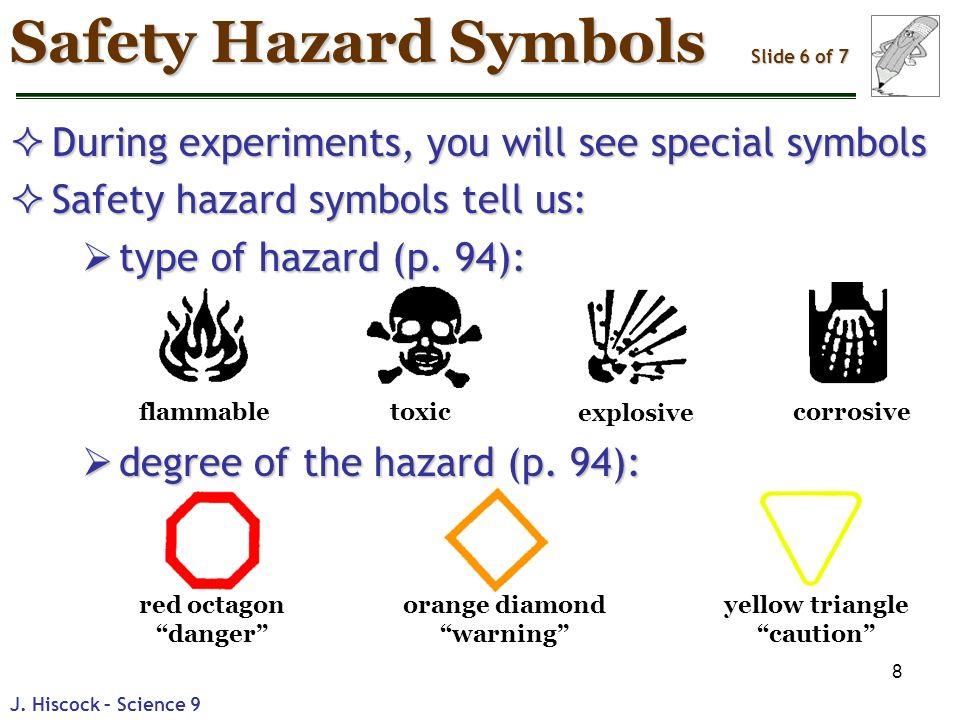 Diamond Hazard Symbol Choice Image Meaning Of This Symbol