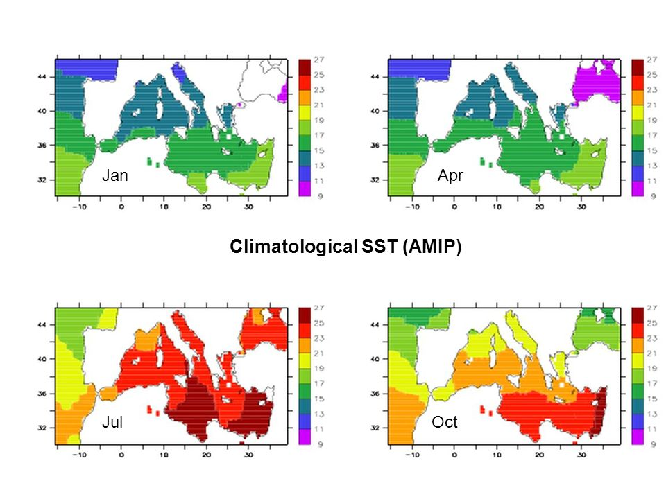 Climatological SST (AMIP)