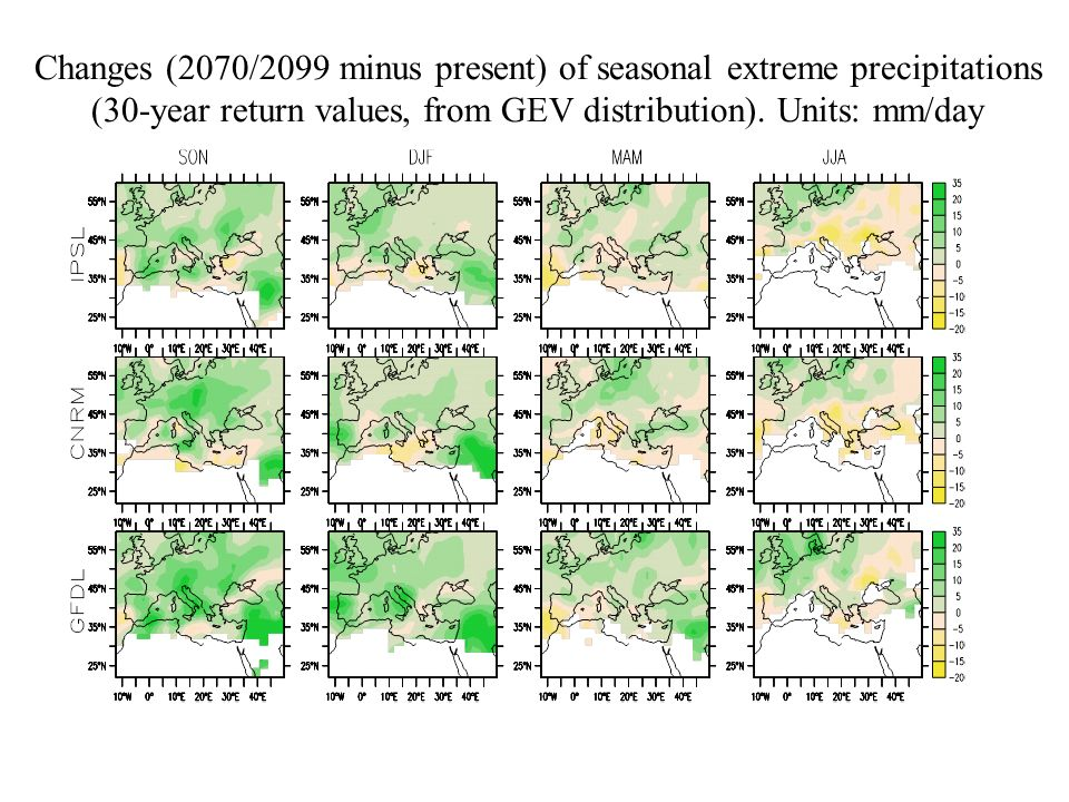 Changes (2070/2099 minus present) of seasonal extreme precipitations