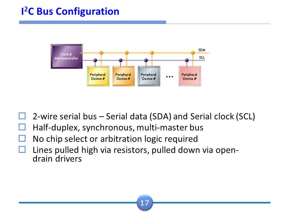 میکرو کنترلرهای AVR Serial Interfaces, I2C and SPI - ppt