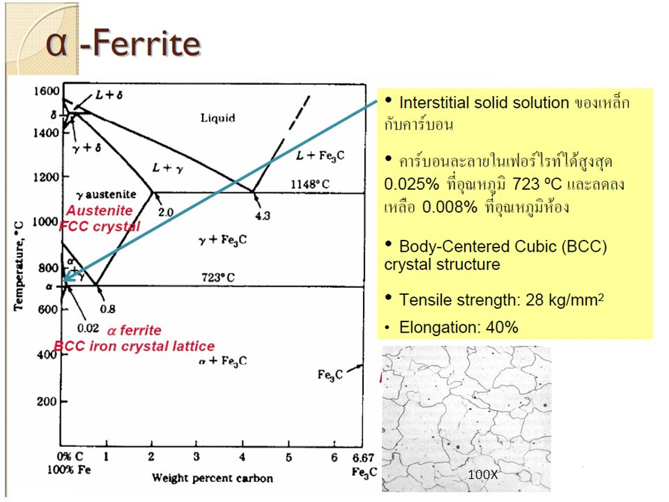 Phase diagram fe3c ppt video online download phase diagram fe3c ccuart Choice Image