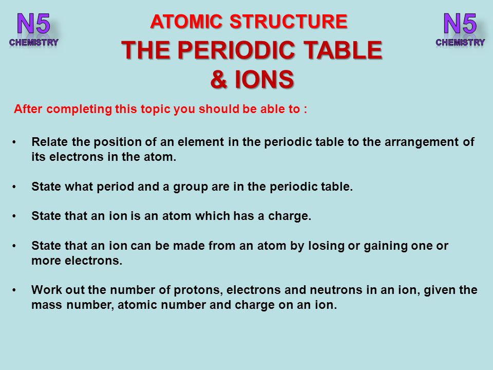 The Periodic Table Ions Ppt Download