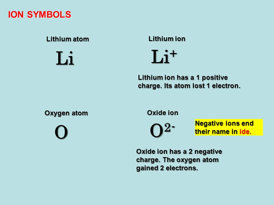 What Is Oxygen Symbol Images Free Symbol Design Online