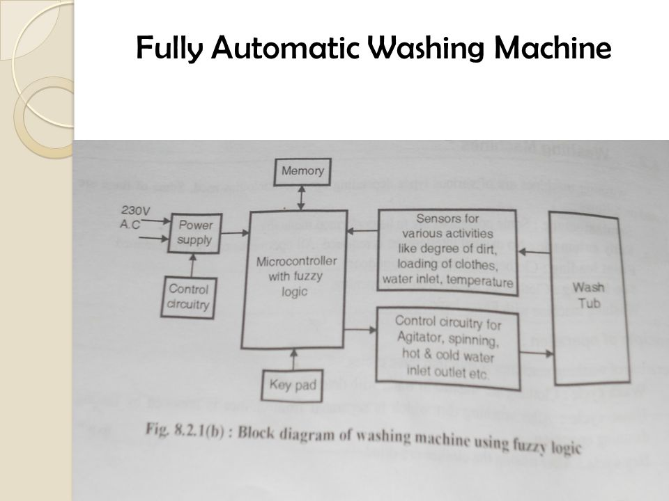 Block Diagram Washing Machine Embedded SystemWiring Database