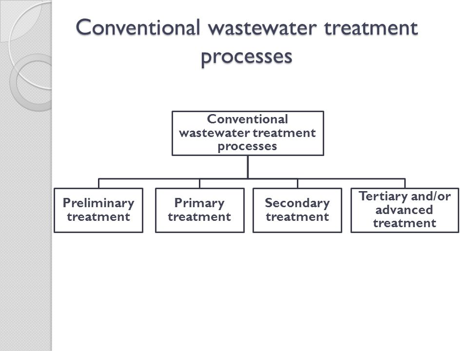 Primary and secondary wastewater treatment - ppt video