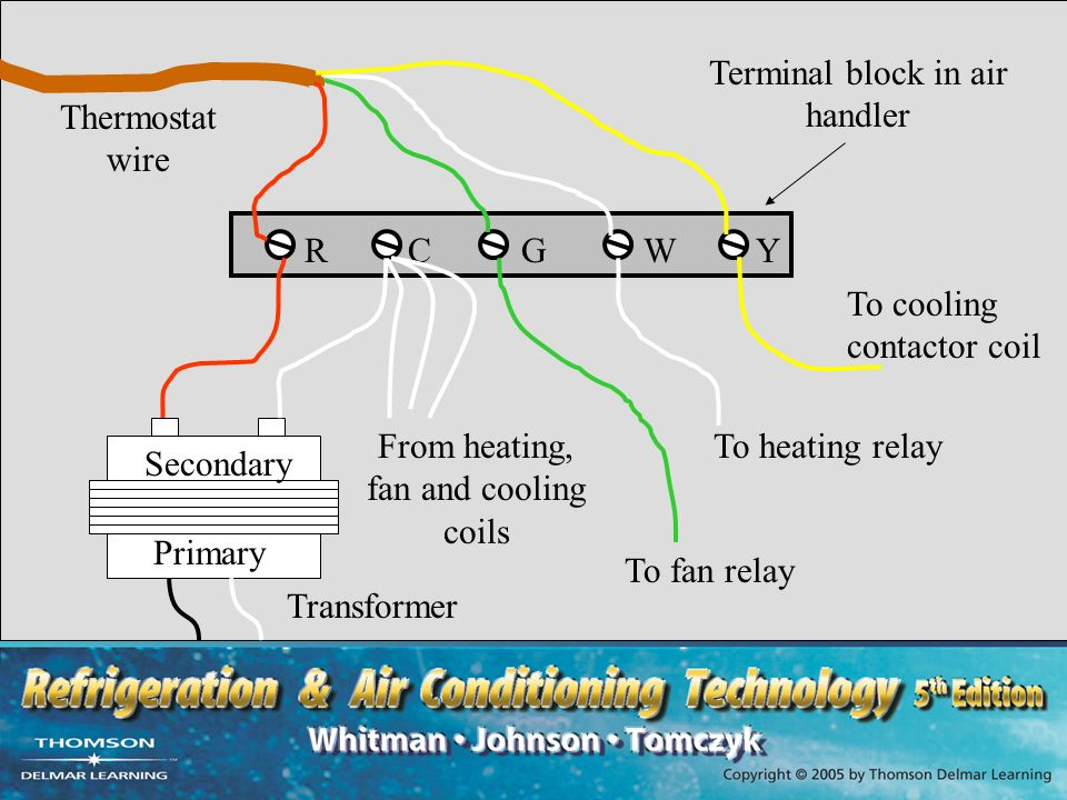 Terminal Block In Air Handler Thermostat Wire: Air Handler Fan Relay Wiring Diagram At Eklablog.co