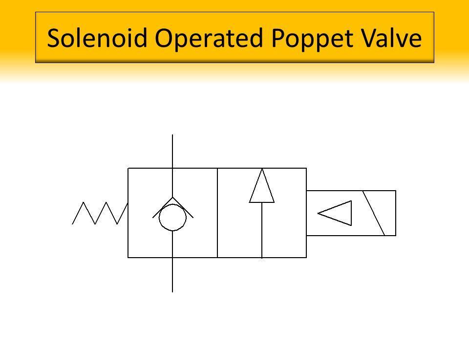 Directional Valves  - ppt video online download