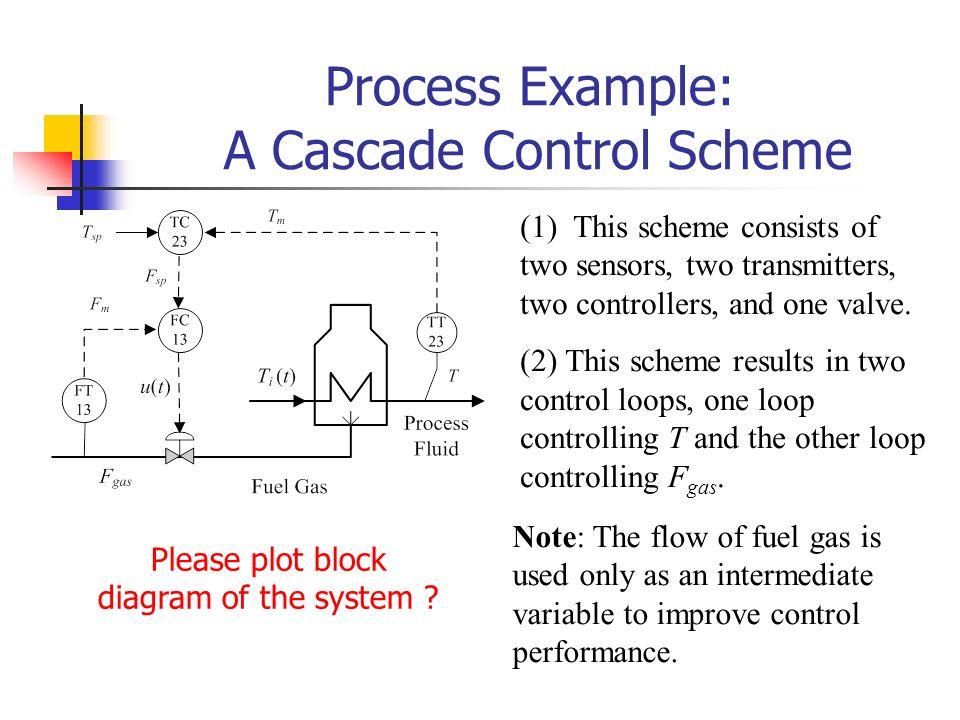 Cascade Control Systems (串级控制系统) - ppt video online download