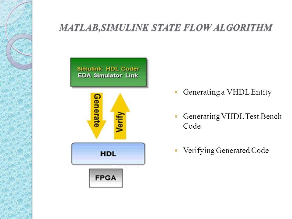 IMPLEMENTATION OF FPGA BASED CONTROLLER FOR BLDC MOTOR - ppt