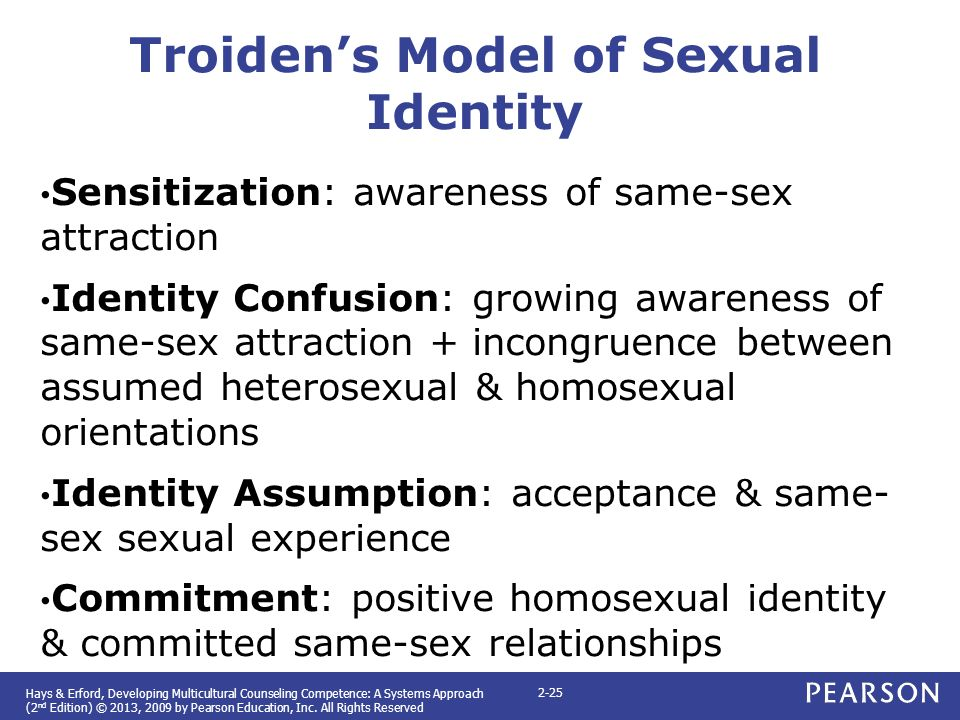 Sexual identity models of development